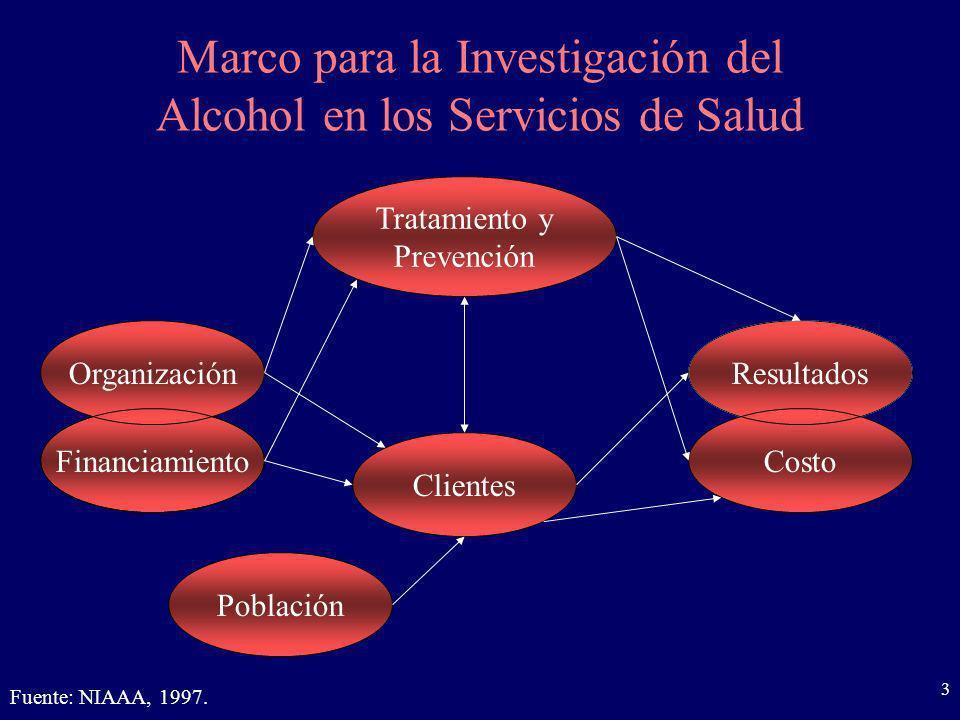 4 Necesidades asistenciales en un año Individuos con problemas de alcoholismo o de beber problema ECA:11% especialidades de salud mental/servicios de consumo indebido de drogas; 8% red de apoyo voluntario NLAES:10% RAS:7%-10% ECA=Epidemiologic Catchment Area Studies (Estudios Territoriales Epidemiológicos), NLAES=National Longitudinal Alcohol Epidemiologic Survey (Encuesta Epidemiológica Nacional Longitudinal sobre Alcohol), RAS=Rural Alcohol Study (Estudio Rural del Alcohol); Regier et al., 1993; Grant, 1996; Booth et al., 2000