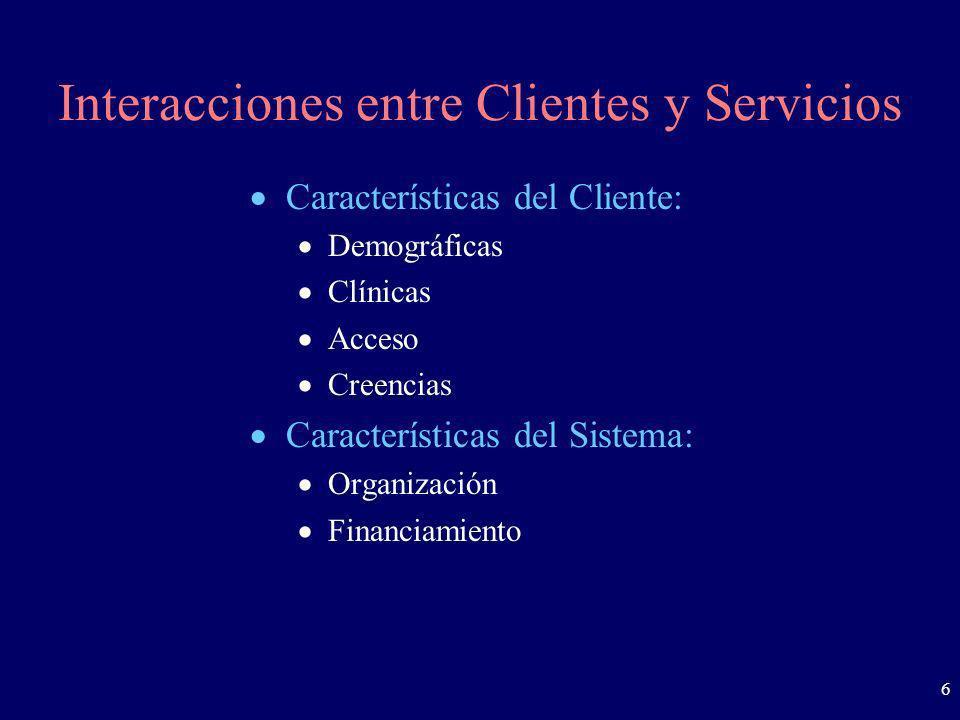 6 Interacciones entre Clientes y Servicios Características del Cliente: Demográficas Clínicas Acceso Creencias Características del Sistema: Organizaci