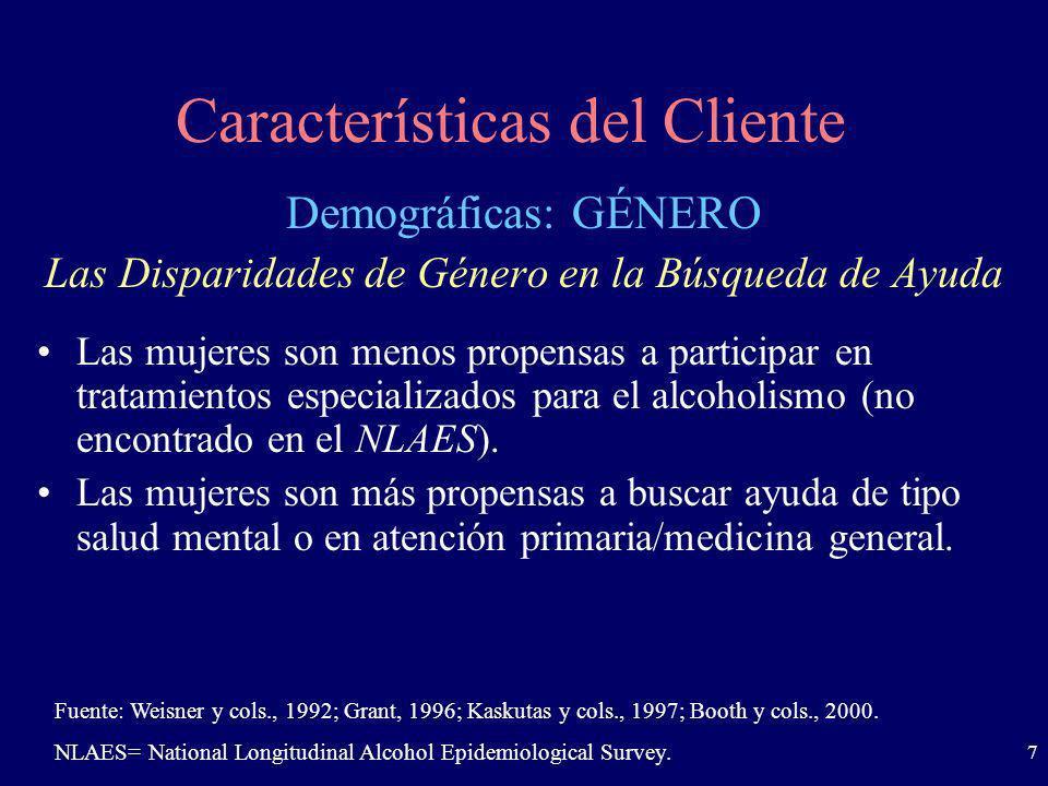 8 Características del Cliente CLÍNICAS Intensidad del consumo de alcohol Comorbilidad psiquiátrica Tratamiento previo Consecuencias del alcohol # síntomas de trastornos alcohólicos DSM-IV (NLAES) Diagnóstico de trastornos alcohólicos (NAS, NHIS) Consecuencias sociales del consumo de alcohol (NAS 1984 F/U, RAS) Fuente: Grant, 1997; Kaskutas y cols, 1997; Booth y cols., 2000, Hasin & Grant, 1995.