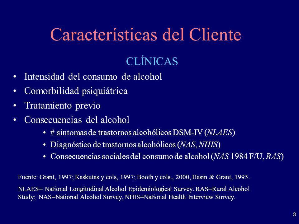 8 Características del Cliente CLÍNICAS Intensidad del consumo de alcohol Comorbilidad psiquiátrica Tratamiento previo Consecuencias del alcohol # sínt