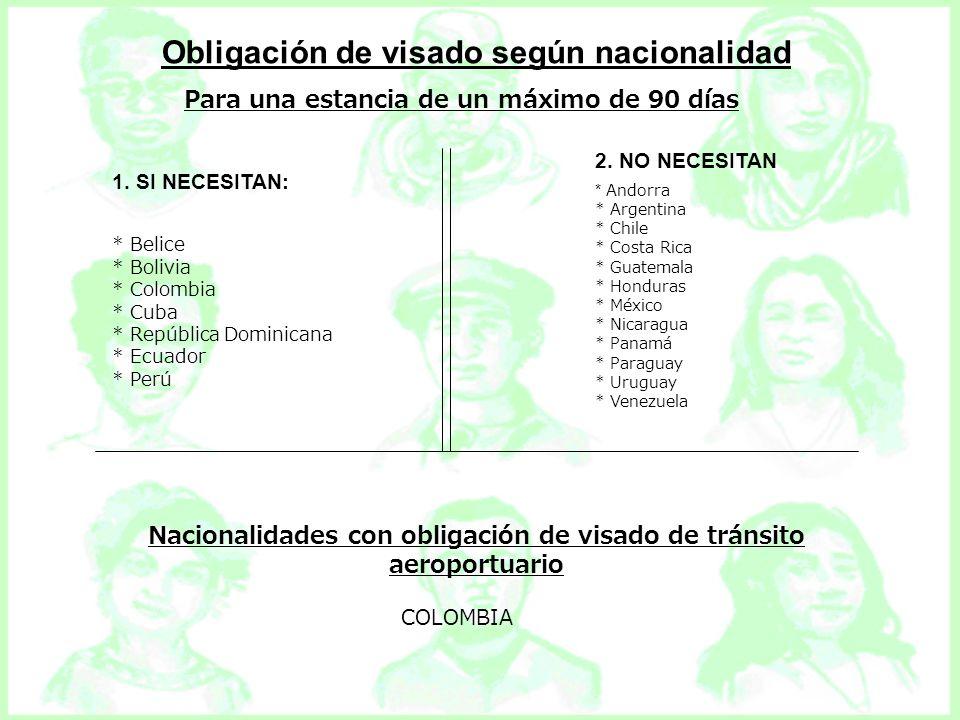 Obligación de visado según nacionalidad Para una estancia de un máximo de 90 días 1. SI NECESITAN: * Belice * Bolivia * Colombia * Cuba * República Do