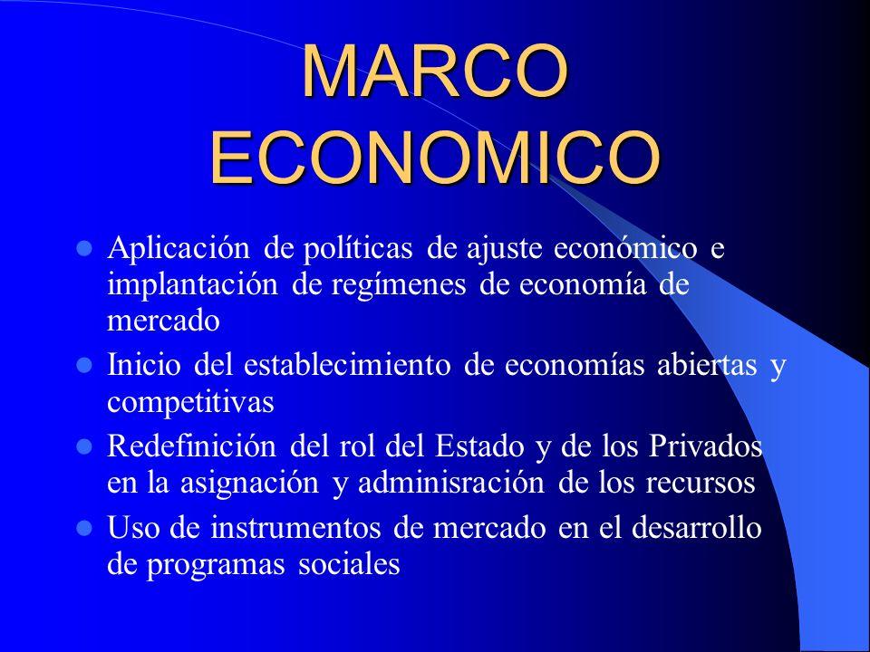 MARCO ECONOMICO Aplicación de políticas de ajuste económico e implantación de regímenes de economía de mercado Inicio del establecimiento de economías