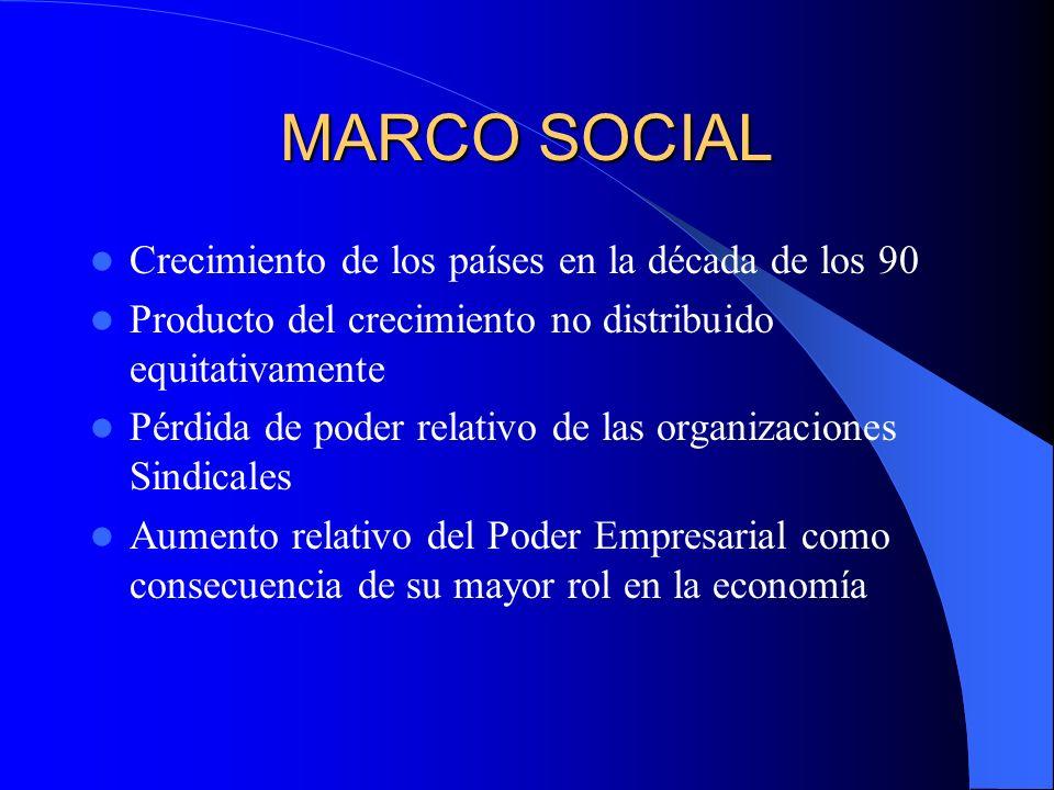 MARCO SOCIAL Crecimiento de los países en la década de los 90 Producto del crecimiento no distribuido equitativamente Pérdida de poder relativo de las
