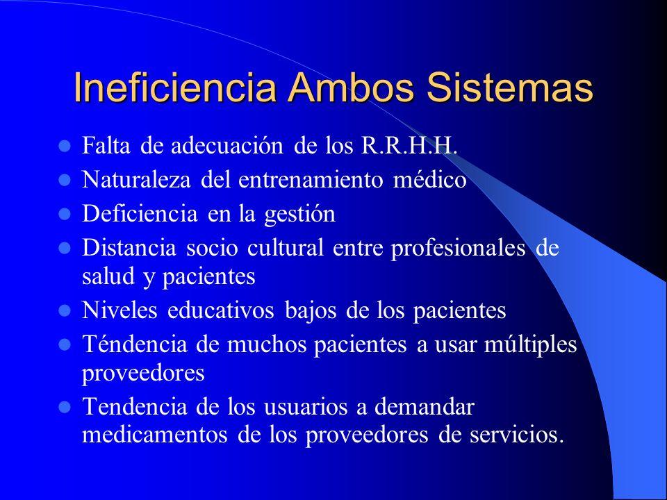 Ineficiencia Ambos Sistemas Falta de adecuación de los R.R.H.H. Naturaleza del entrenamiento médico Deficiencia en la gestión Distancia socio cultural