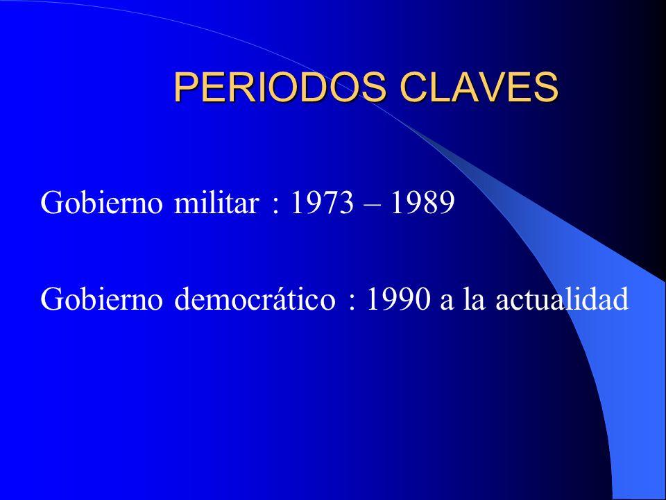 PERIODOS CLAVES Gobierno militar : 1973 – 1989 Gobierno democrático : 1990 a la actualidad