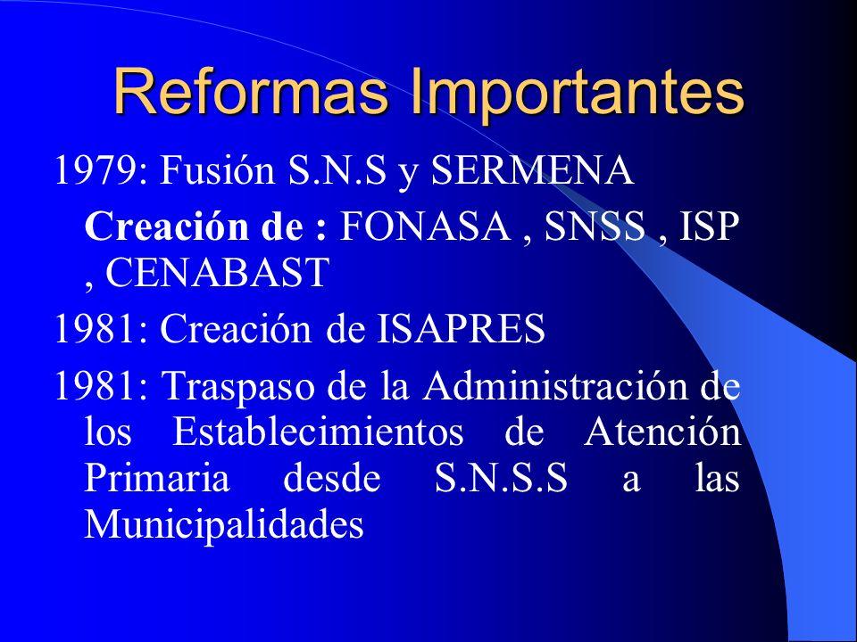 Reformas Importantes 1979: Fusión S.N.S y SERMENA Creación de : FONASA, SNSS, ISP, CENABAST 1981: Creación de ISAPRES 1981: Traspaso de la Administrac