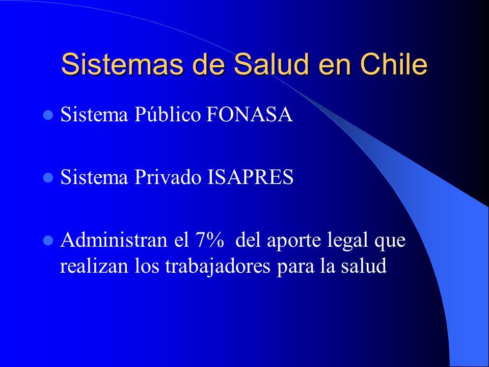 Sistemas de Salud en Chile Sistema Público FONASA Sistema Privado ISAPRES Administran el 7% del aporte legal que realizan los trabajadores para la sal