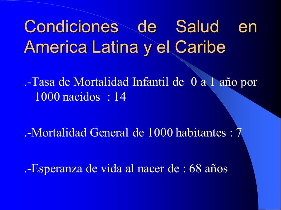 Condiciones de Salud en America Latina y el Caribe.-Tasa de Mortalidad Infantil de 0 a 1 año por 1000 nacidos : 14.-Mortalidad General de 1000 habitan