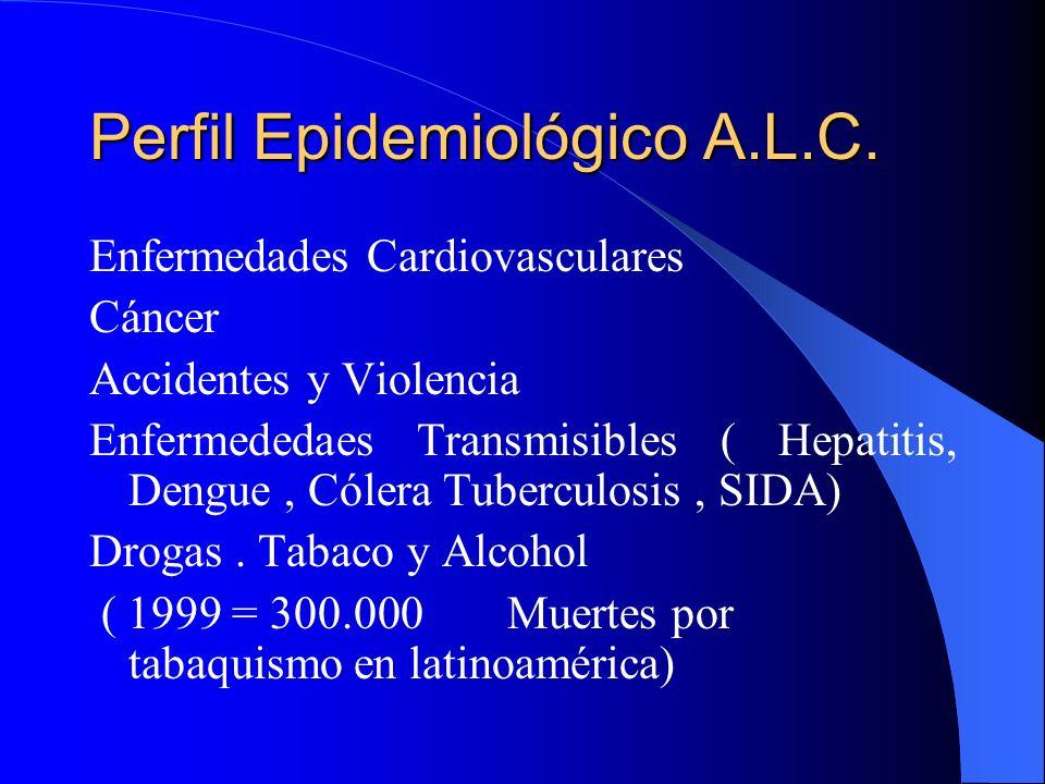 Perfil Epidemiológico A.L.C. Enfermedades Cardiovasculares Cáncer Accidentes y Violencia Enfermededaes Transmisibles ( Hepatitis, Dengue, Cólera Tuber