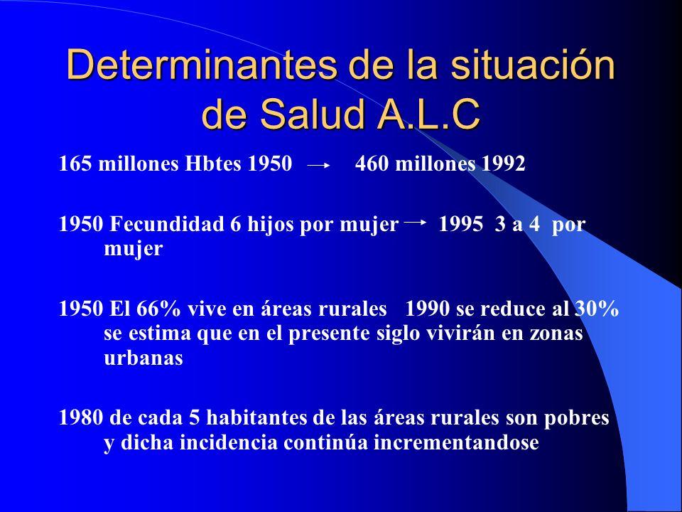 Determinantes de la situación de Salud A.L.C 165 millones Hbtes 1950 460 millones 1992 1950 Fecundidad 6 hijos por mujer 1995 3 a 4 por mujer 1950 El
