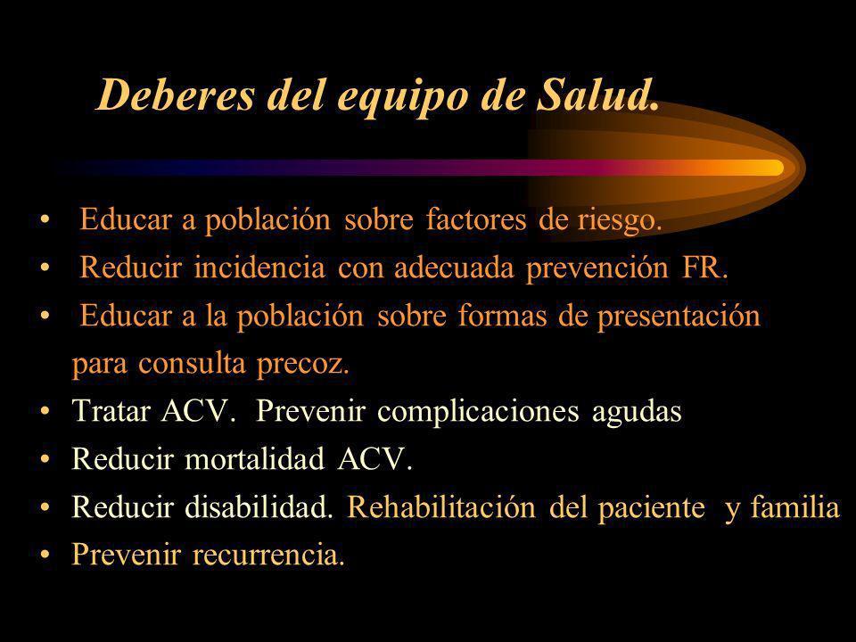 ACV en S. Medicina HRT