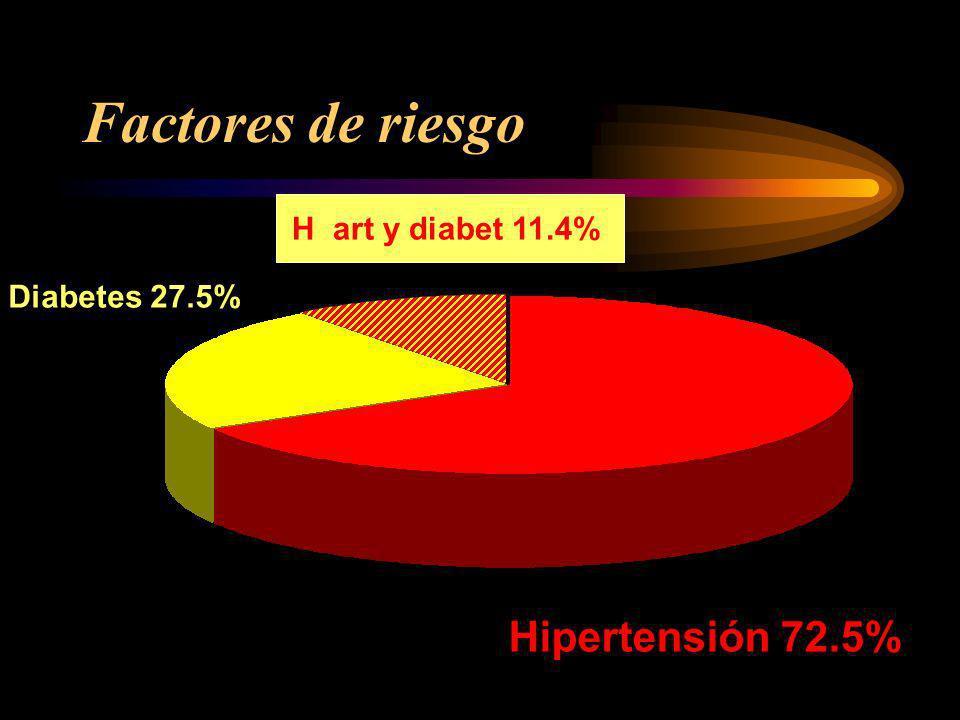 Factores De Riesgo Hipertensión Enf.Cardiacas. Diabetes M..