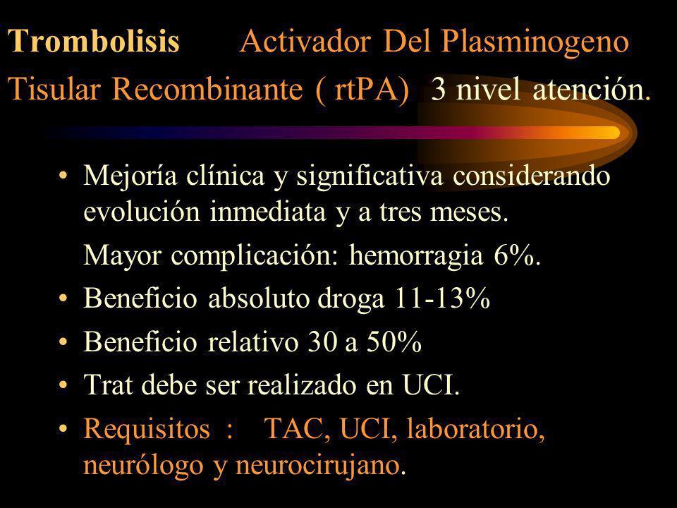 TAC cerebral ¿Por qué.¿Cuándo. Discrimina lesiones no vasculares.
