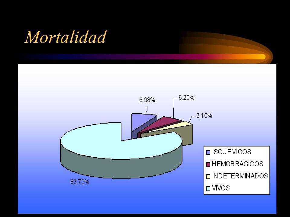 Trat recurrencia Endarterectomia.