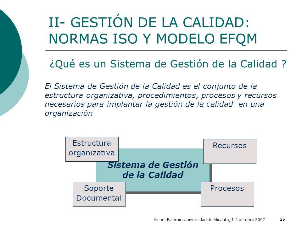 Vicent Falomir. Universidad de Alicante, 1-2 octubre 2007 25 Sistema de Gestión de la Calidad Sistema de Gestión de la Calidad Estructura organizativa