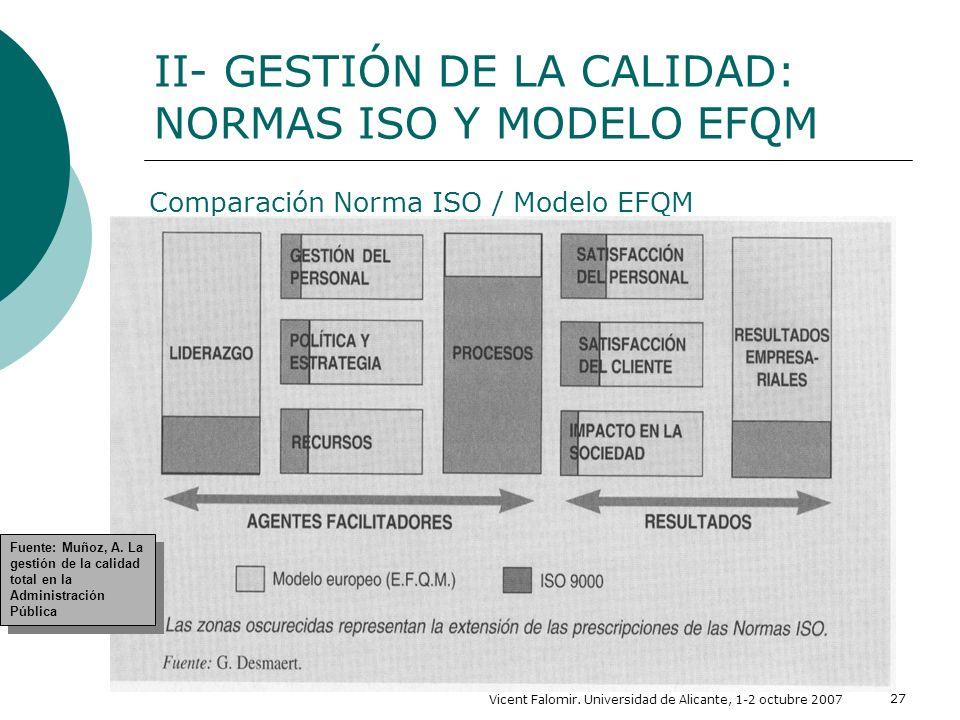 Vicent Falomir. Universidad de Alicante, 1-2 octubre 2007 27 Comparación Norma ISO / Modelo EFQM Fuente: Muñoz, A. La gestión de la calidad total en l