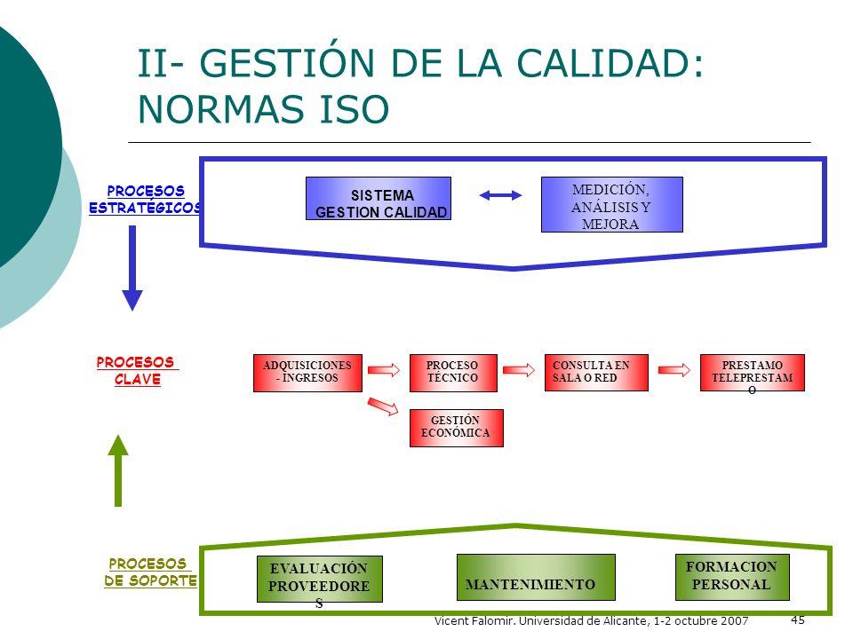 Vicent Falomir. Universidad de Alicante, 1-2 octubre 2007 45 II- GESTIÓN DE LA CALIDAD: NORMAS ISO PROCESOS ESTRATÉGICOS PROCESOS CLAVE PROCESOS DE SO