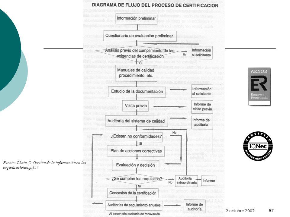 Vicent Falomir. Universidad de Alicante, 1-2 octubre 2007 57 Fuente: Chain, C. Gestión de la información en las organizaciones.p,157
