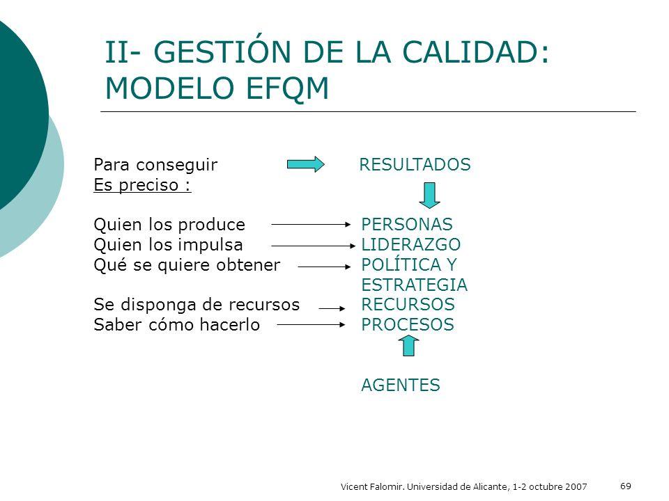 Vicent Falomir. Universidad de Alicante, 1-2 octubre 2007 69 Para conseguir RESULTADOS Es preciso : Quien los producePERSONAS Quien los impulsaLIDERAZ