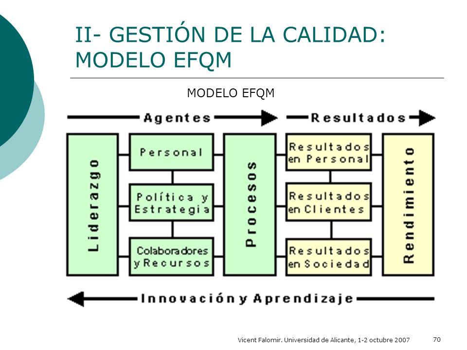 Vicent Falomir. Universidad de Alicante, 1-2 octubre 2007 70 II- GESTIÓN DE LA CALIDAD: MODELO EFQM MODELO EFQM