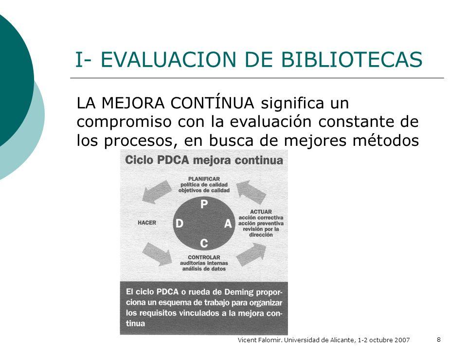 Vicent Falomir. Universidad de Alicante, 1-2 octubre 2007 8 I- EVALUACION DE BIBLIOTECAS LA MEJORA CONTÍNUA significa un compromiso con la evaluación