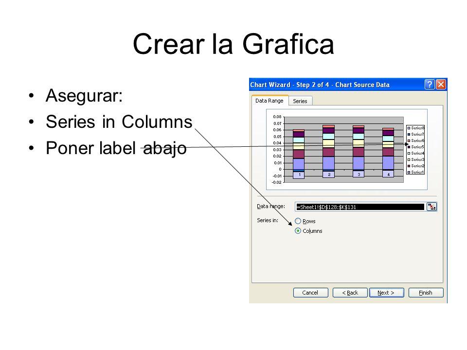 Crear la Grafica Asegurar: Series in Columns Poner label abajo