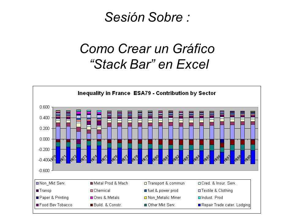Sesión Sobre : Como Crear un Gráfico Stack Bar en Excel