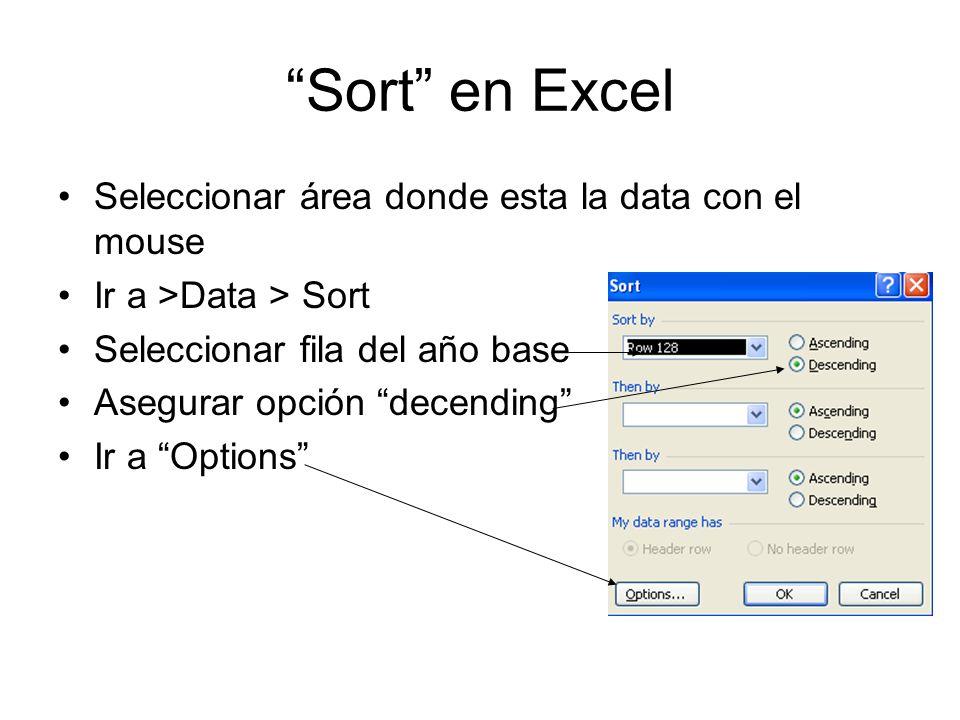 Sort en Excel Seleccionar área donde esta la data con el mouse Ir a >Data > Sort Seleccionar fila del año base Asegurar opción decending Ir a Options