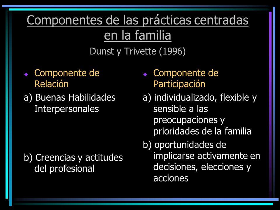 La Educación para Padres tiene la expectativa de que los padres adquieran el conocimiento y las habilidades que les permitan mediar y/o extender la intervención con su hijo.