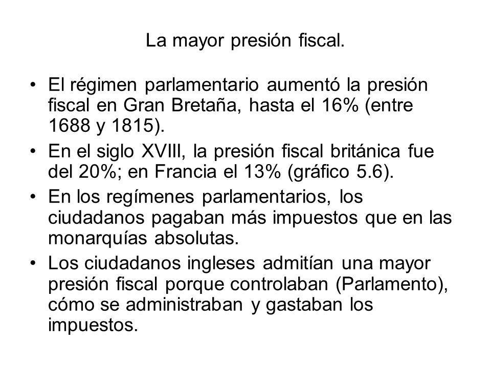 La mayor presión fiscal. El régimen parlamentario aumentó la presión fiscal en Gran Bretaña, hasta el 16% (entre 1688 y 1815). En el siglo XVIII, la p