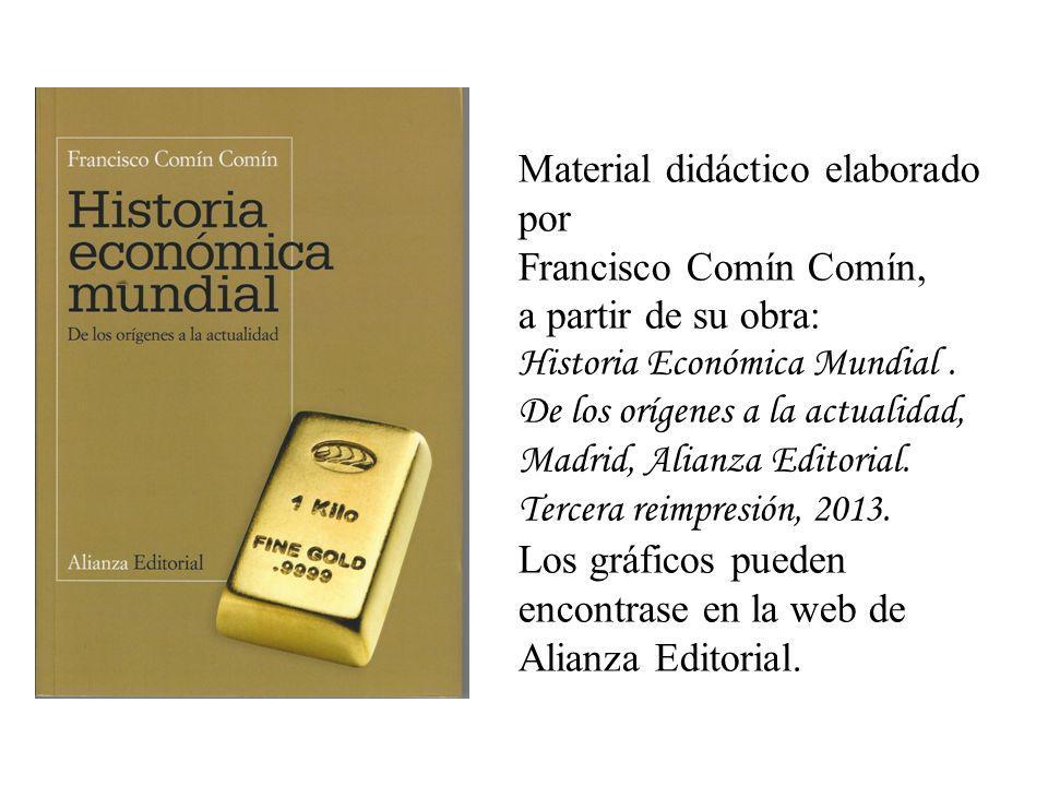 Material didáctico elaborado por Francisco Comín Comín, a partir de su obra: Historia Económica Mundial. De los orígenes a la actualidad, Madrid, Alia