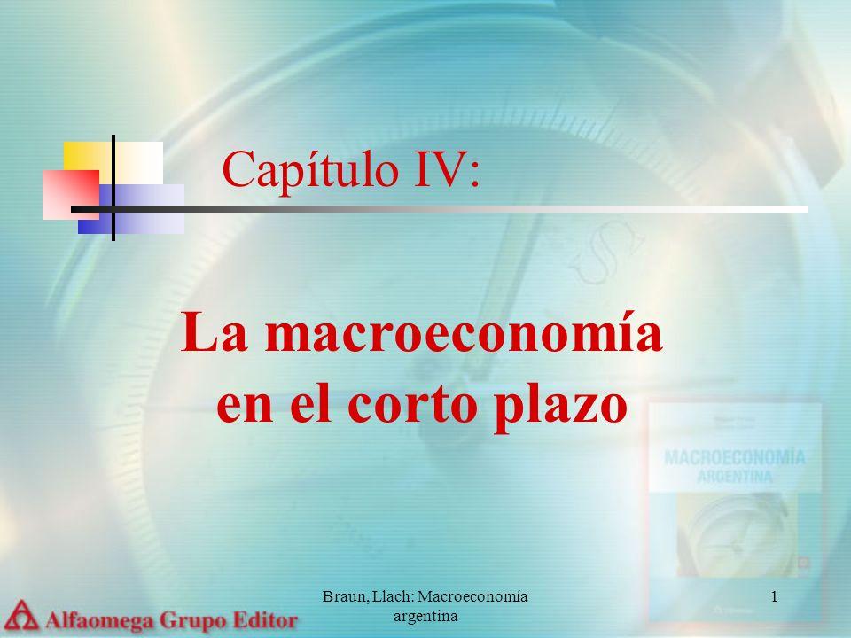 Braun, Llach: Macroeconomía argentina 1 Capítulo IV: La macroeconomía en el corto plazo