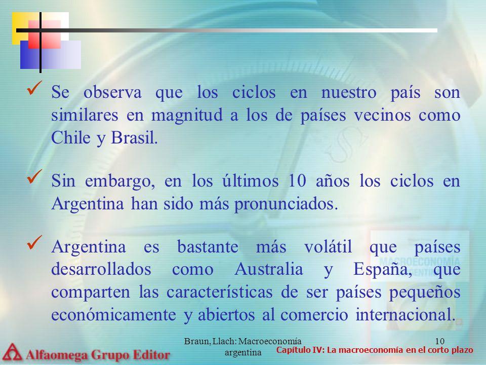 Braun, Llach: Macroeconomía argentina 10 Se observa que los ciclos en nuestro país son similares en magnitud a los de países vecinos como Chile y Brasil.