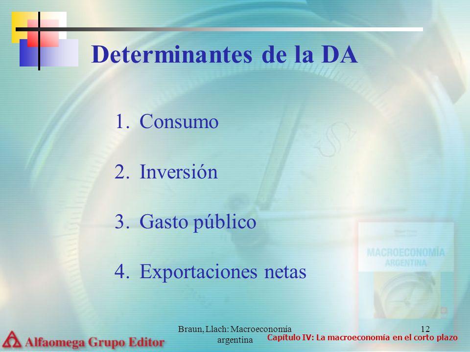 Braun, Llach: Macroeconomía argentina 12 Determinantes de la DA 1.Consumo 2.Inversión 3.Gasto público 4.Exportaciones netas Capítulo IV: La macroeconomía en el corto plazo