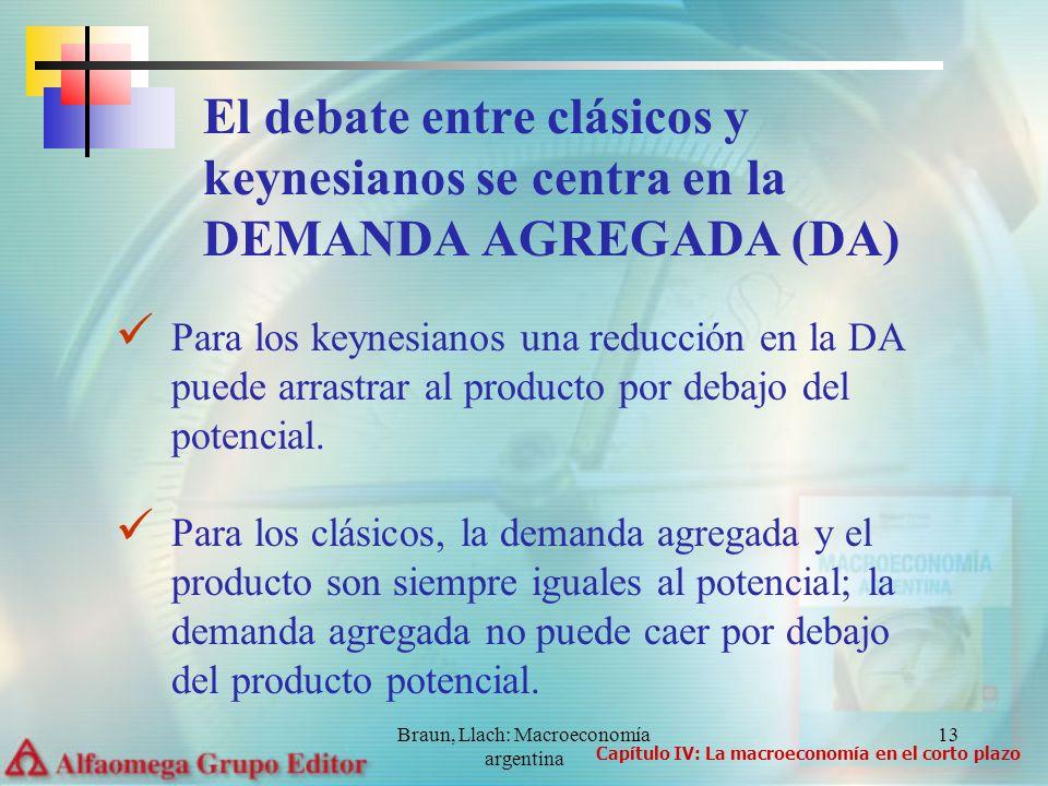 Braun, Llach: Macroeconomía argentina 13 El debate entre clásicos y keynesianos se centra en la DEMANDA AGREGADA (DA) Para los keynesianos una reducción en la DA puede arrastrar al producto por debajo del potencial.