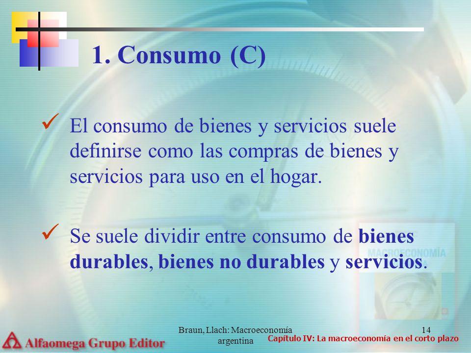 Braun, Llach: Macroeconomía argentina 14 El consumo de bienes y servicios suele definirse como las compras de bienes y servicios para uso en el hogar.
