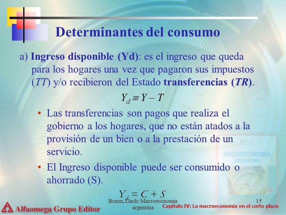 Braun, Llach: Macroeconomía argentina 15 a) Ingreso disponible (Yd): es el ingreso que queda para los hogares una vez que pagaron sus impuestos (TT) y/o recibieron del Estado transferencias (TR).