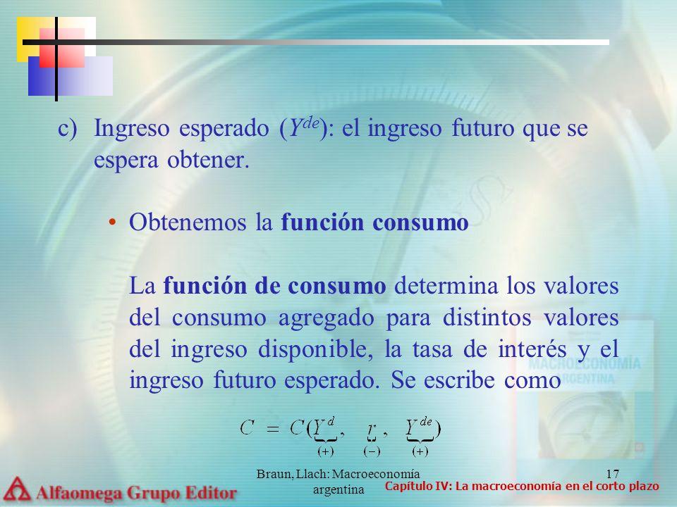 Braun, Llach: Macroeconomía argentina 17 c)Ingreso esperado (Y de ): el ingreso futuro que se espera obtener. Obtenemos la función consumo La función