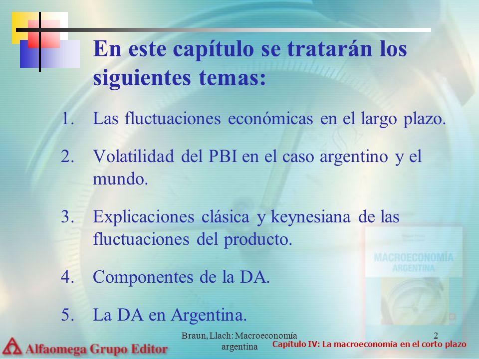 Braun, Llach: Macroeconomía argentina 2 1.Las fluctuaciones económicas en el largo plazo. 2.Volatilidad del PBI en el caso argentino y el mundo. 3.Exp