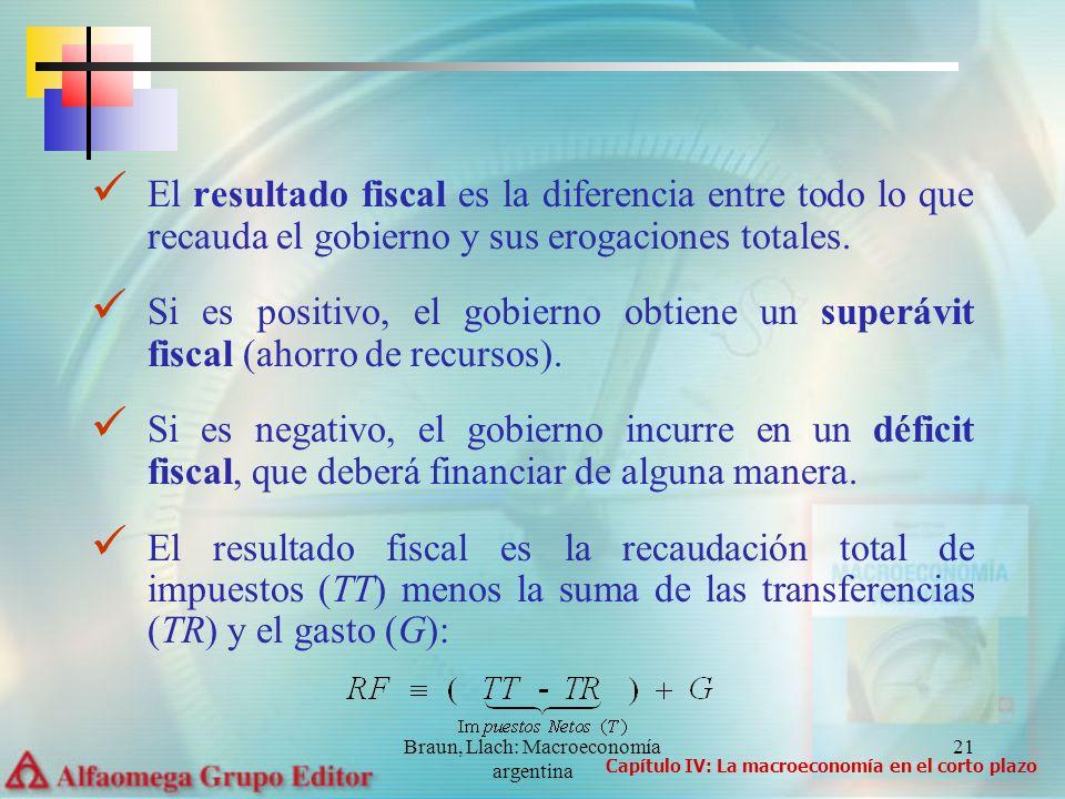 Braun, Llach: Macroeconomía argentina 21 El resultado fiscal es la diferencia entre todo lo que recauda el gobierno y sus erogaciones totales.
