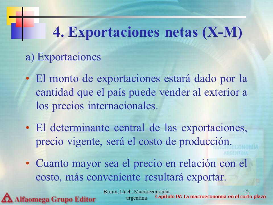 Braun, Llach: Macroeconomía argentina 22 a) Exportaciones El monto de exportaciones estará dado por la cantidad que el país puede vender al exterior a los precios internacionales.