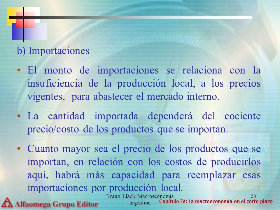 Braun, Llach: Macroeconomía argentina 23 b) Importaciones El monto de importaciones se relaciona con la insuficiencia de la producción local, a los precios vigentes, para abastecer el mercado interno.