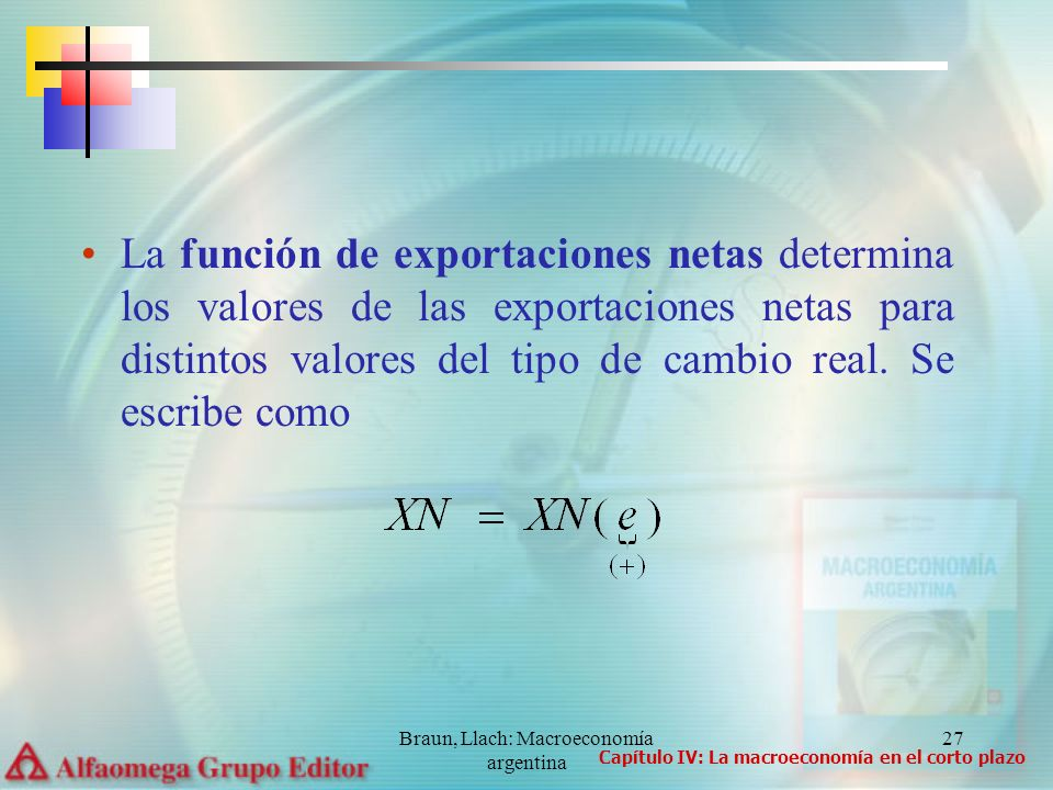Braun, Llach: Macroeconomía argentina 27 La función de exportaciones netas determina los valores de las exportaciones netas para distintos valores del tipo de cambio real.