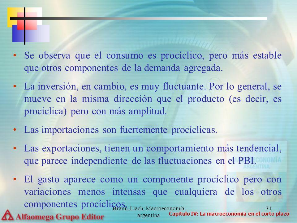 Braun, Llach: Macroeconomía argentina 31 Se observa que el consumo es procíclico, pero más estable que otros componentes de la demanda agregada. La in