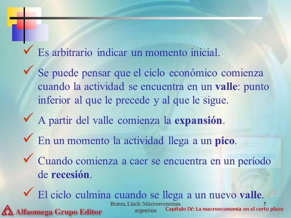 Braun, Llach: Macroeconomía argentina 5 Es arbitrario indicar un momento inicial. Se puede pensar que el ciclo económico comienza cuando la actividad