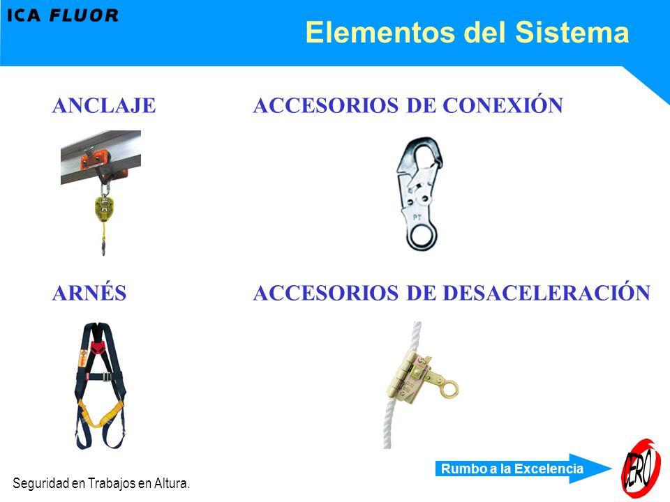 Rumbo a la Excelencia Seguridad en Trabajos en Altura. Elementos del Sistema ANCLAJEACCESORIOS DE CONEXIÓN ARNÉSACCESORIOS DE DESACELERACIÓN