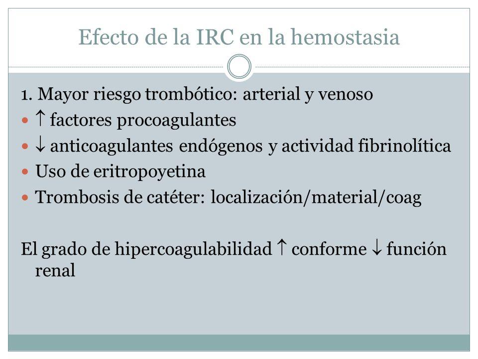 6. Nuevos ACO Metabolismo: parcialmente renal. Requieren ajuste de dosis.