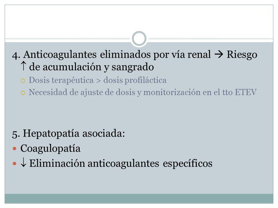Conclusiones Evaluación de la función renal del paciente al inicio del tratamiento anticoagulante.