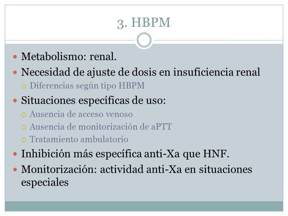 3.A Dalteparina Ajuste de dosis CrCl < 20 mL/min Safe en profilaxis hasta 10 días Safe en tratamiento hasta 3 días Safe en HD.