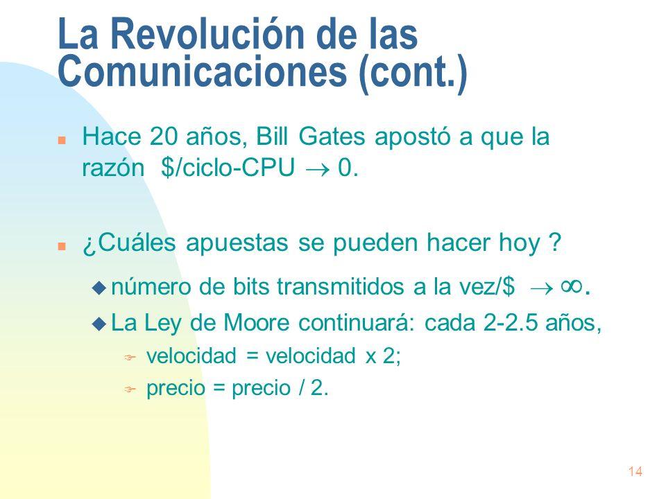 14 La Revolución de las Comunicaciones (cont.) n Hace 20 años, Bill Gates apostó a que la razón $/ciclo-CPU 0. n ¿Cuáles apuestas se pueden hacer hoy